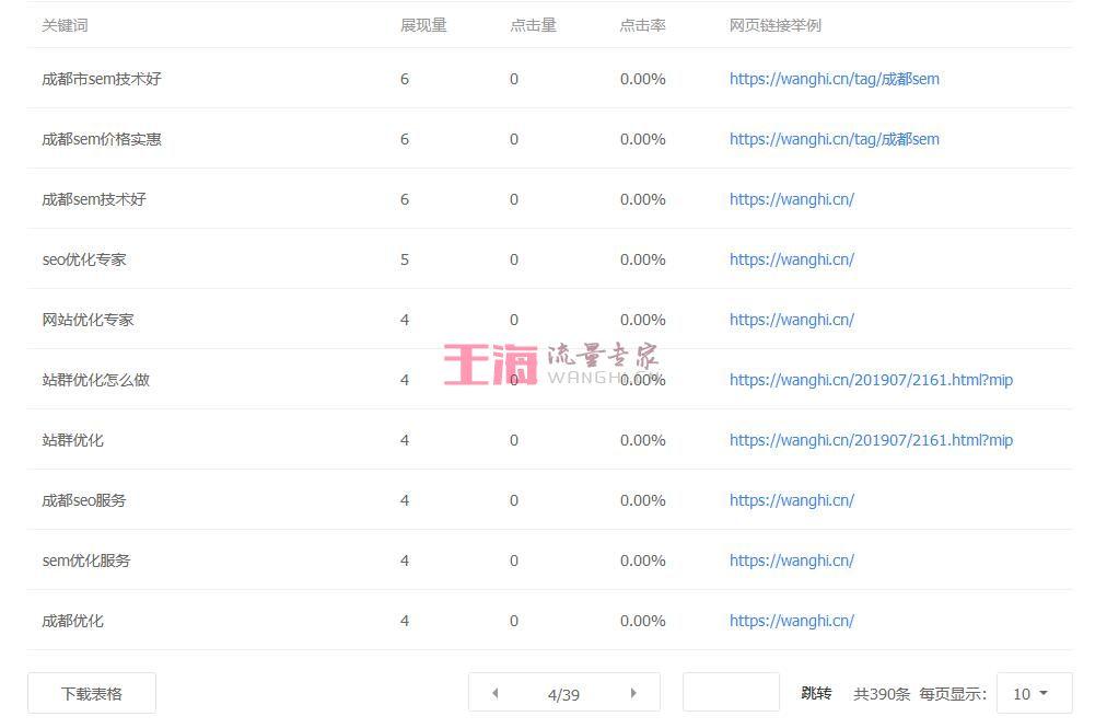 王海博客白帽案例:有本事请用数据说话!