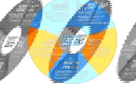 猪八戒网指南攻略_领先的一站式企业外包服务平台