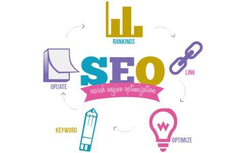 seo优化:怎样才能把网站关键词排名做上来?基础入门_seo菜鸟知识