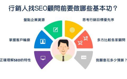 整理seo站长查询排名工具基础入门前端seo知识_seo零基础入门