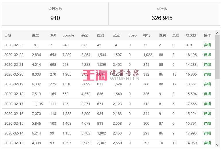 百度蜘蛛(BaiduSpider)来源IP段地址分布