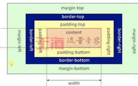 CSS层叠样式表攻略教程_样式小白基础