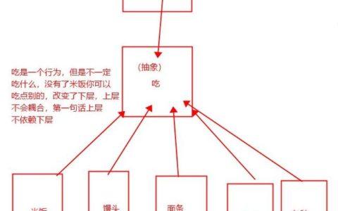 设计原则之依赖倒置js使用帮助_设计使用教程