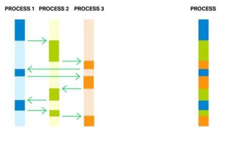 nginx http内核模块提供的变量和解释小白知识_nginx菜鸟指南