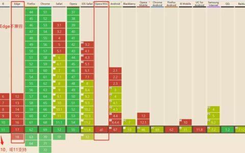 input accept属性限制文件上传格式使用说明_上传攻略教程