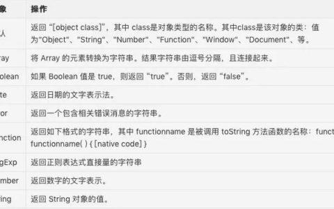 Js中toString( ) 与 valueOf( )方法、隐式转换使用说明_对象小白攻略