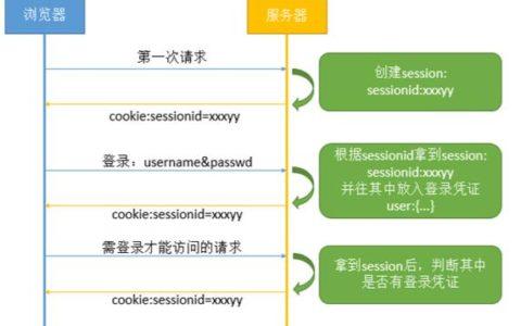 3种web会话管理的方式菜鸟教程_会话小白攻略