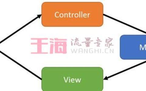 React-Redux与MVC风格小白指南_mvc基础入门
