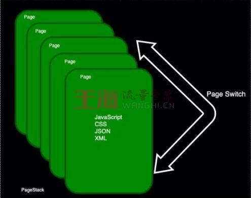 移动端小程序框架面面观基础入门_框架小白常识