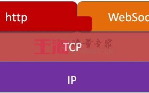 基于 ThinkJS 的 WebSocket 通信详解入门基础_通信基础知识入门