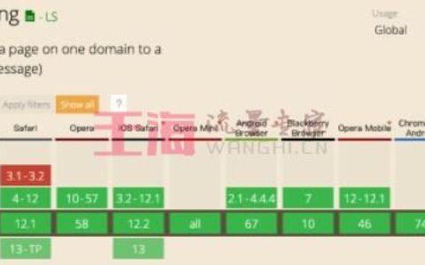 HTML5 之跨域通讯(postMessage)基础知识入门_通讯入门基础