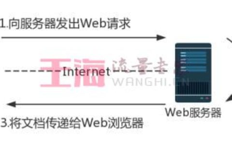 Web服务器入门基础_服务器使用教程