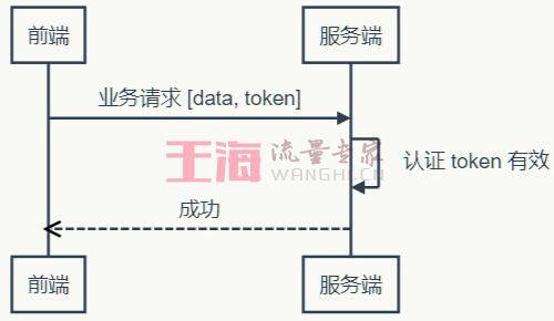 深度理解token基础教程_token小白知识