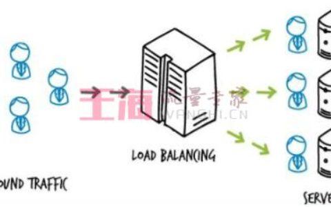 分布式系统的负载均衡小白攻略_分布式菜鸟教程网