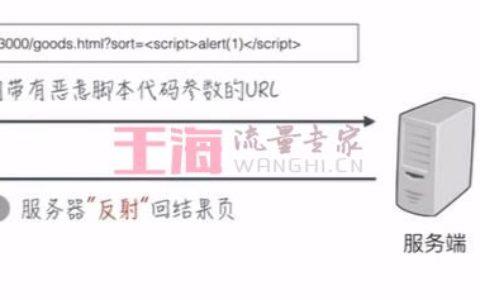 XSS跨站脚本攻击类型、分类零基础入门_攻击使用攻略