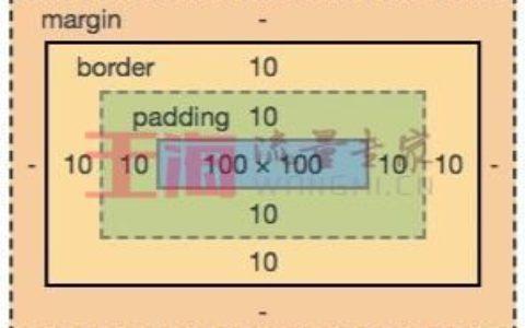 常用的CSS属性小白指南_属性使用帮助