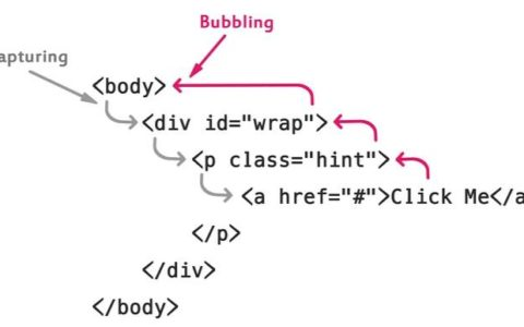 Js之DOM事件机制入门攻略_机制入门基础教程