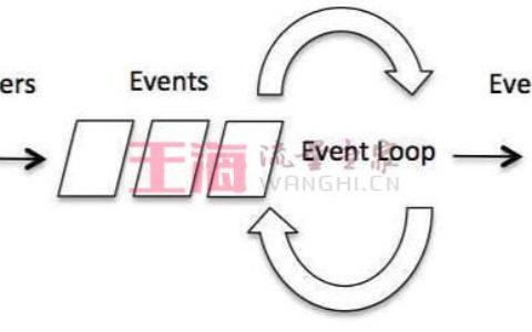 Node.js事件循环使用攻略_循环基础入门