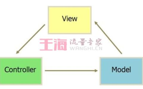 MVC和MVVM模型入门基础知识_模型入门百科