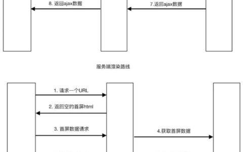 vue-cli3菜鸟攻略工具中,配置路径别名(vue.config.js)使用帮助_路径