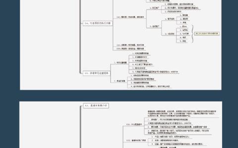 《电商运营百科全书(第2版)》_刘涛出了哪些书?