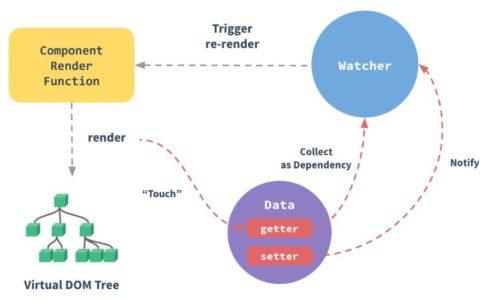 浏览器禁用了javascript,各种浏览器如何开启javascript的方法总汇小白知识_浏览器小白基础