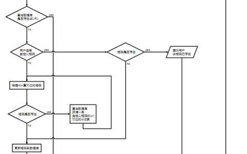 短网址(short URL)系统的原理及其实现入门攻略_url小白常识