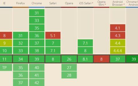 css3中样式计算属性calc()的使用和总结入门基础_css3菜鸟知识