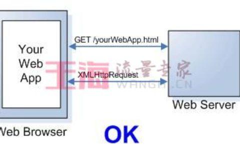 前端采用js 实现aes加密、解密功能基础入门_加密小白知识