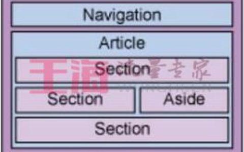 web标签语义化的理解使用指南web语义化是什么意思_标签基础指南
