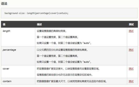 css设置全屏背景图,background-size 属性基础指南_背景基础入门
